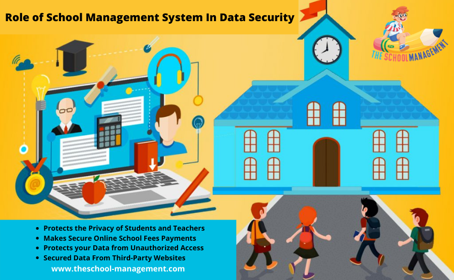 Role-of-School-Management-System-In-Data-Security