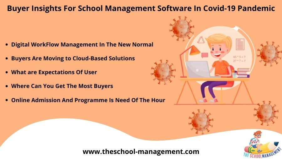 Buyers Insights For School Management Software In Covid-19 Pandemic