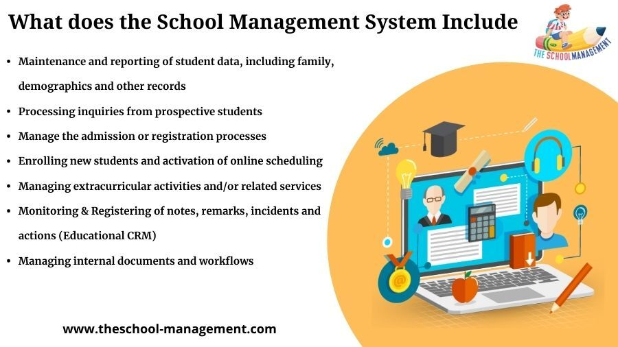 What-does-the-School-Management-System-Include.jpg